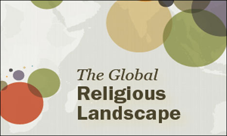 'No religion' 3rd largest group in world