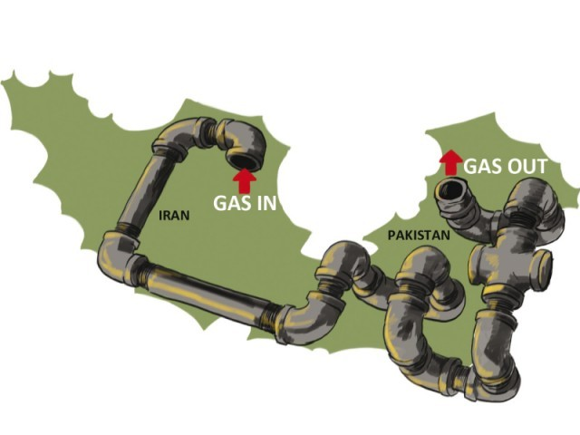 Gas pipeline: Pakistan, Iran to sign construction contract today