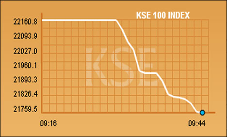 Karachi stock market crashes