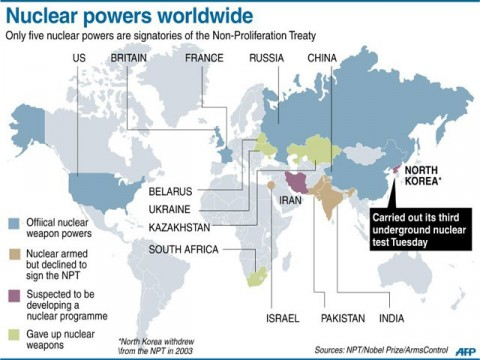The world's nuclear powers